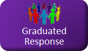 Graduated Response button